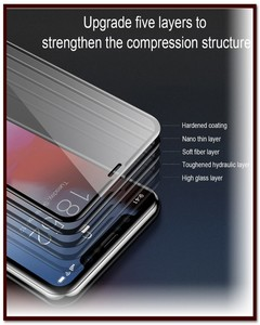 Baseus Tempered Glass Screen Protector For iPhone XS