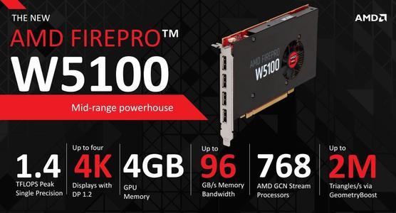 AMD fire pro W5100