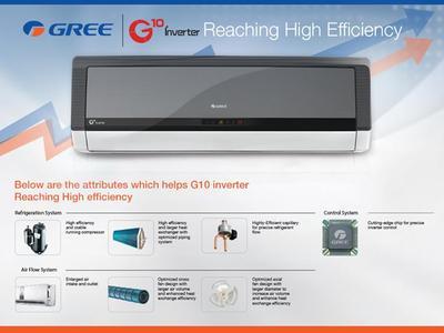 Gree Inverter Split Air Conditioner 1 Ton